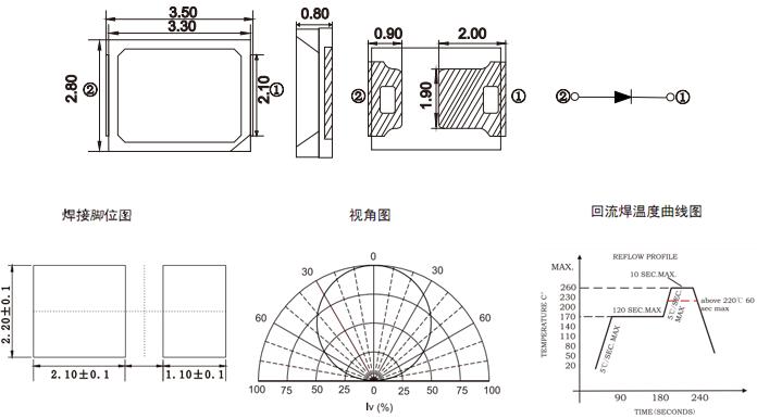 680NM灯珠封装尺寸