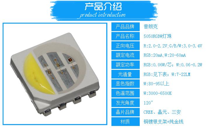 5050RGBW灯珠介绍