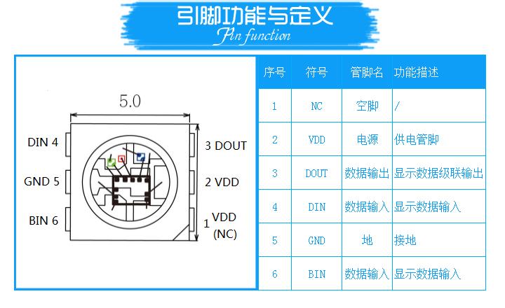PLK6815B灯珠引脚定义