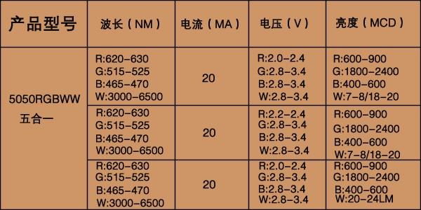 五合一参数图-2.jpg